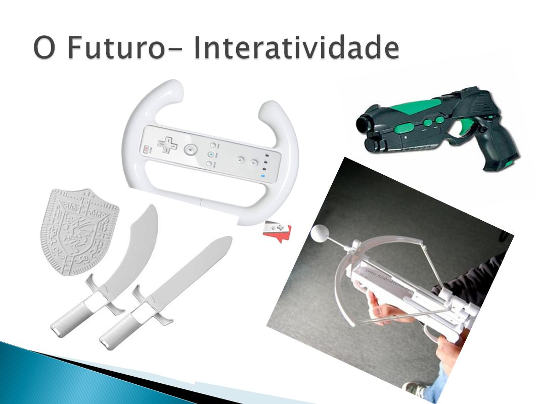 O Futuro- Interatividade