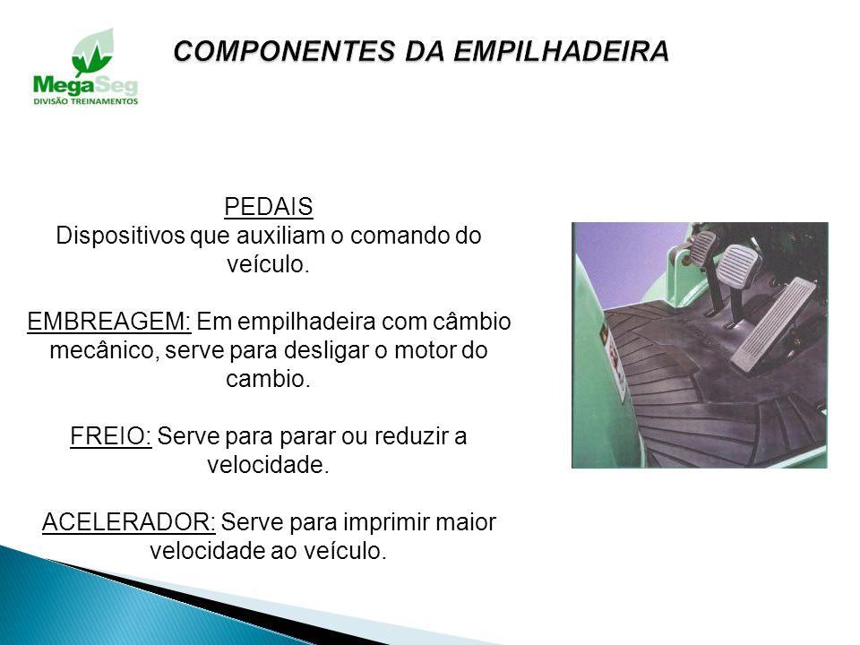 COMPONENTES DA EMPILHADEIRA