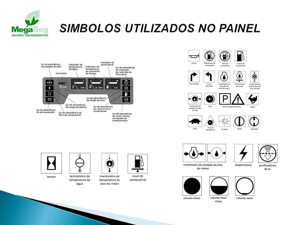 SIMBOLOS UTILIZADOS NO PAINEL