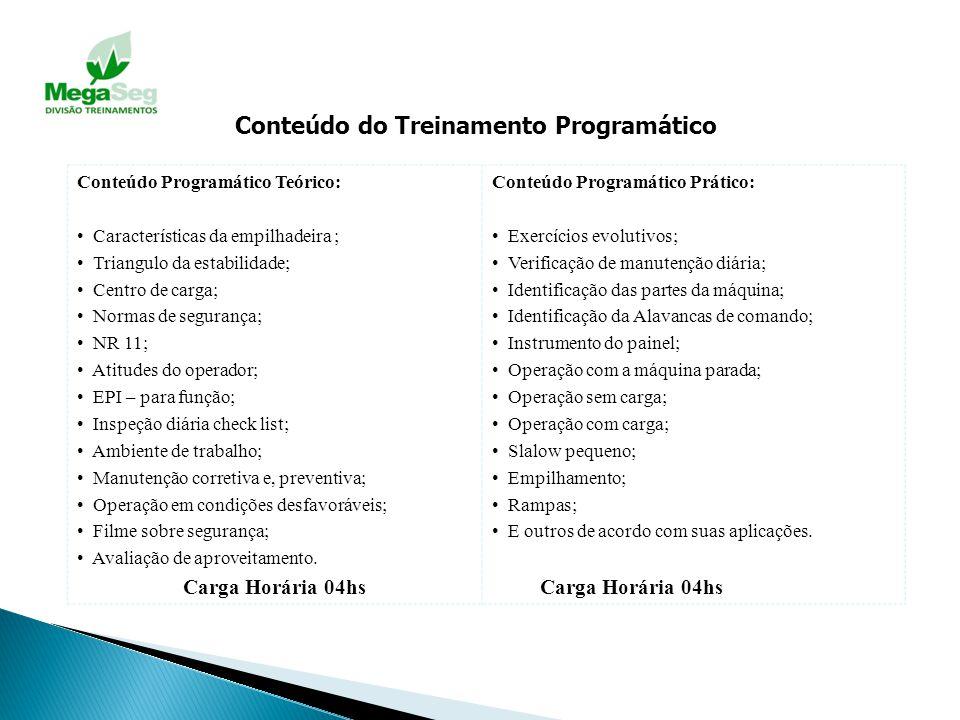 Conteúdo do Treinamento Programático