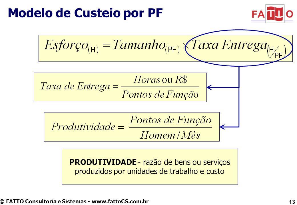 Modelo de Custeio por PF