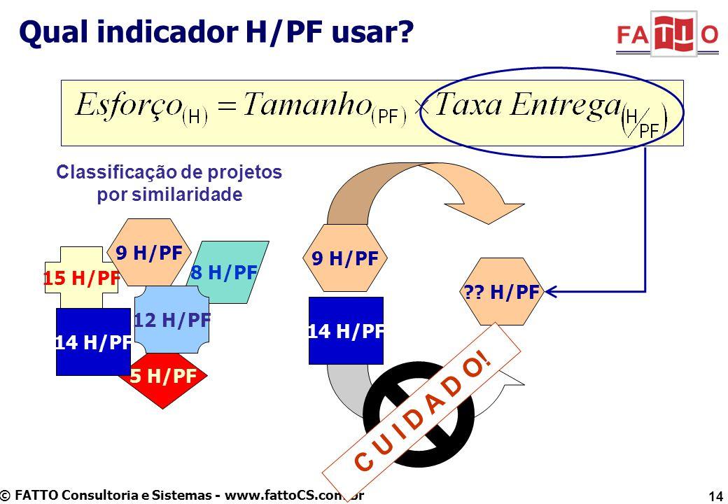 Qual indicador H/PF usar