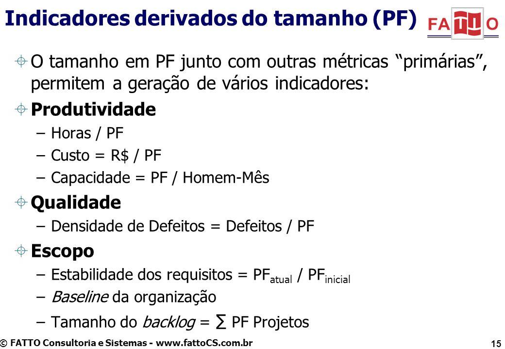 Indicadores derivados do tamanho (PF)