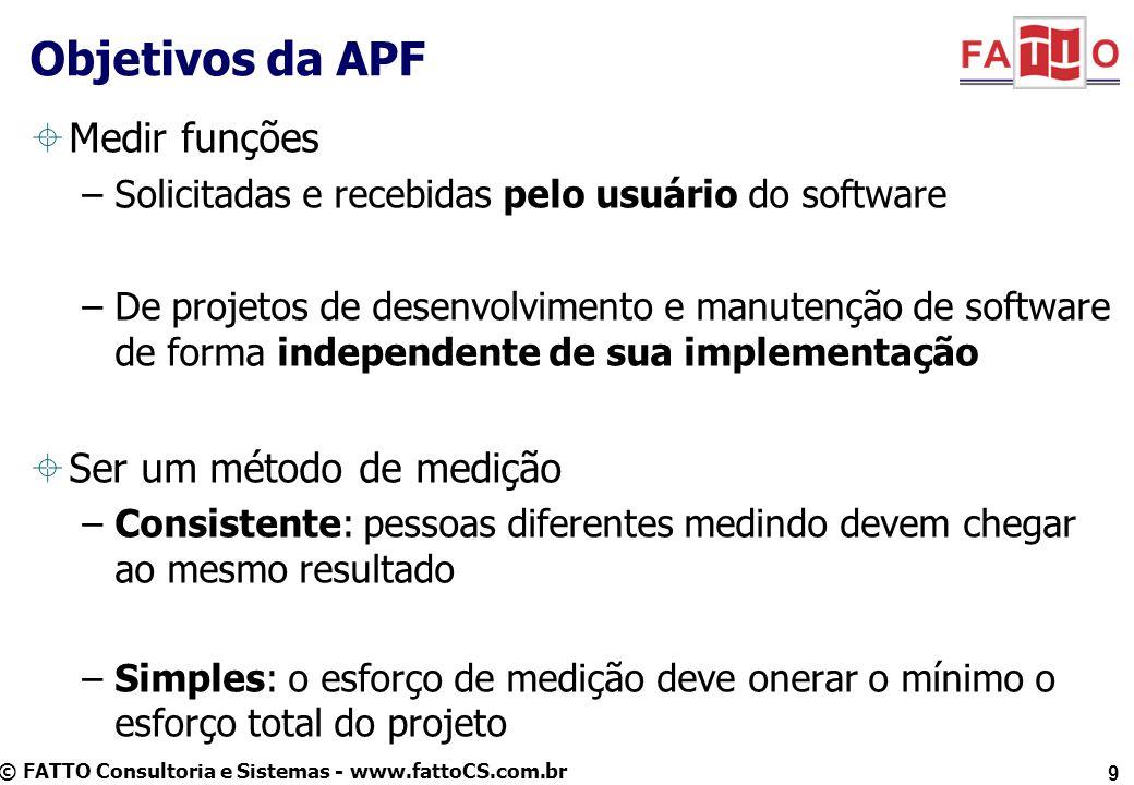 Objetivos da APF Medir funções Ser um método de medição