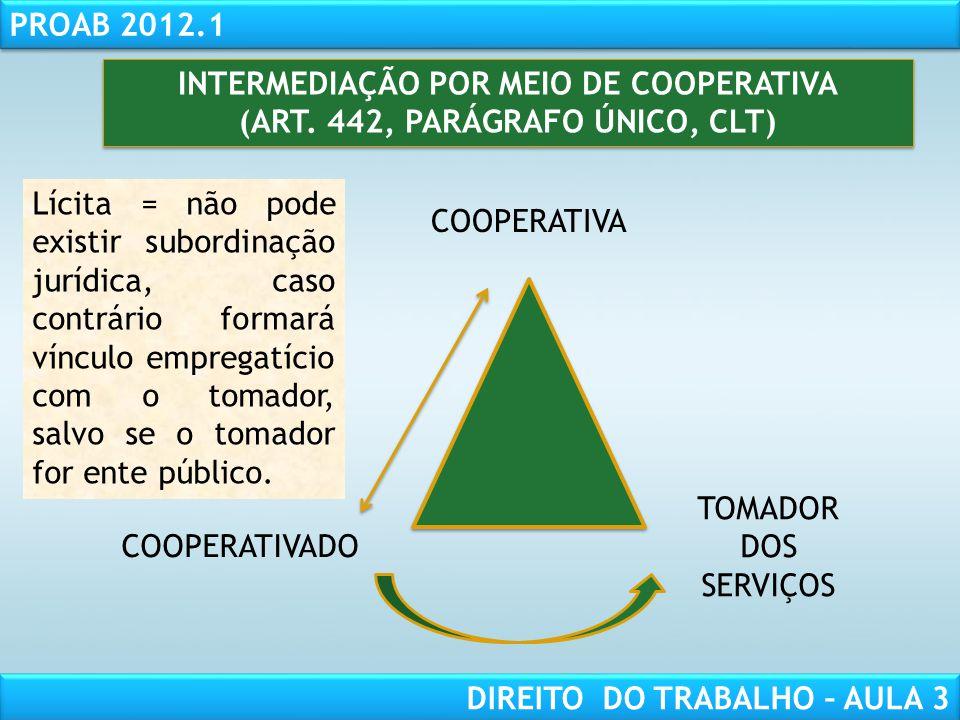 INTERMEDIAÇÃO POR MEIO DE COOPERATIVA (ART. 442, PARÁGRAFO ÚNICO, CLT)