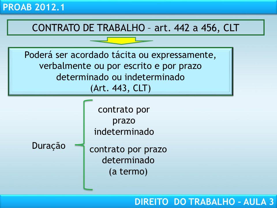 CONTRATO DE TRABALHO – art. 442 a 456, CLT