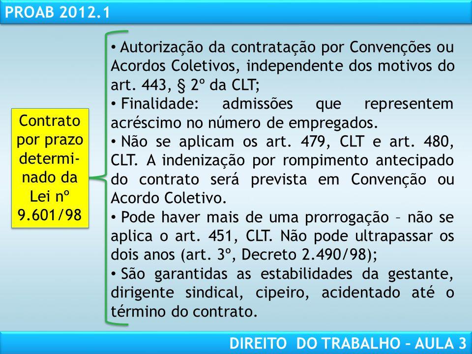 Contrato por prazo determi-nado da Lei nº 9.601/98