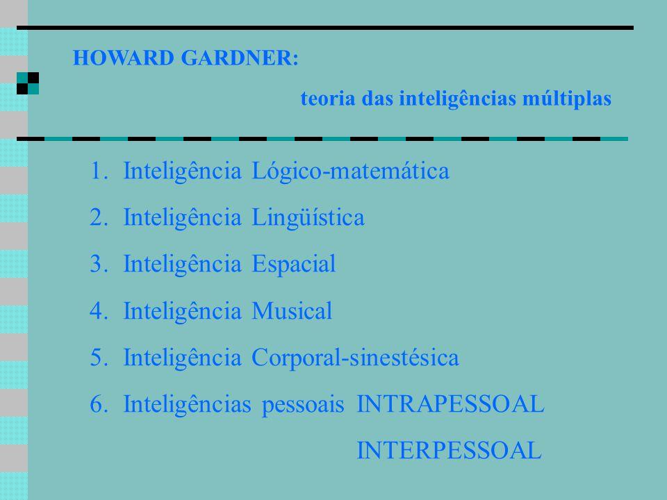 Inteligência Lógico-matemática Inteligência Lingüística