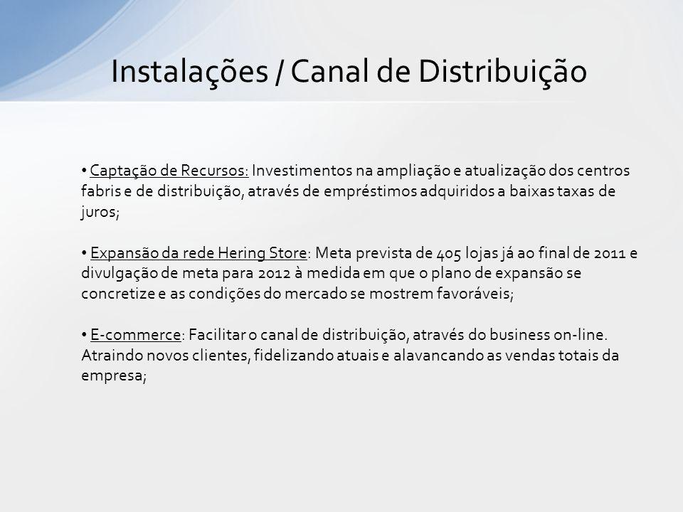 Instalações / Canal de Distribuição