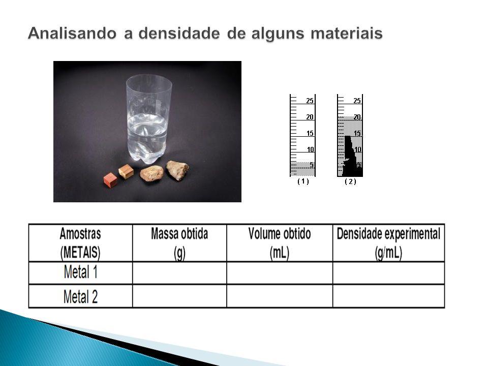 Analisando a densidade de alguns materiais
