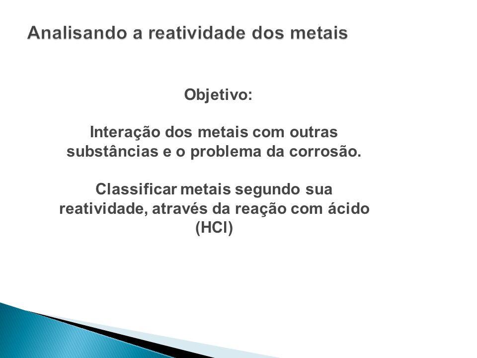 Analisando a reatividade dos metais