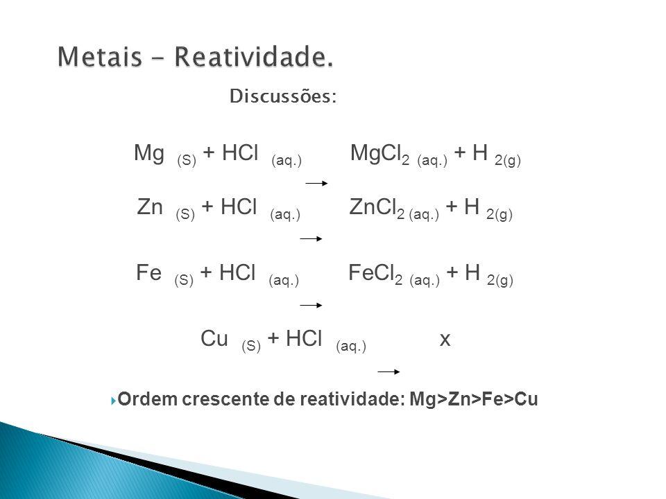 Metais - Reatividade. Zn (S) + HCl (aq.) ZnCl2 (aq.) + H 2(g)
