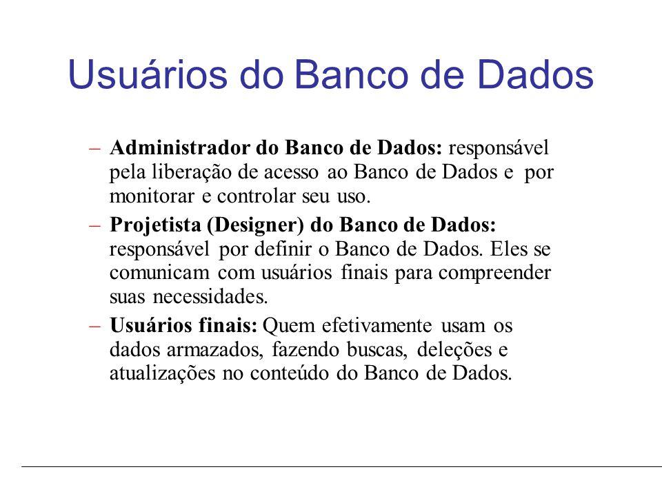 Usuários do Banco de Dados