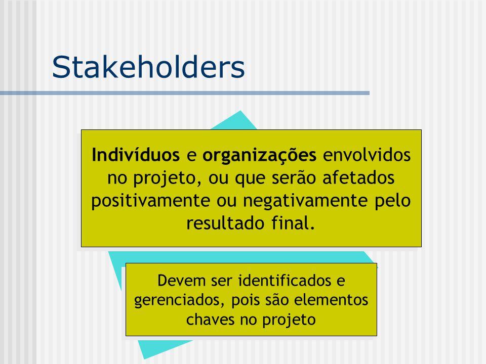 Stakeholders Indivíduos e organizações envolvidos no projeto, ou que serão afetados positivamente ou negativamente pelo resultado final.