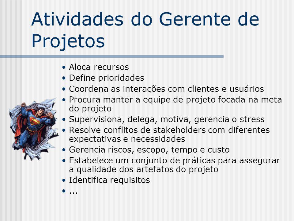 Atividades do Gerente de Projetos