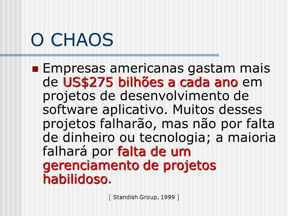 O CHAOS