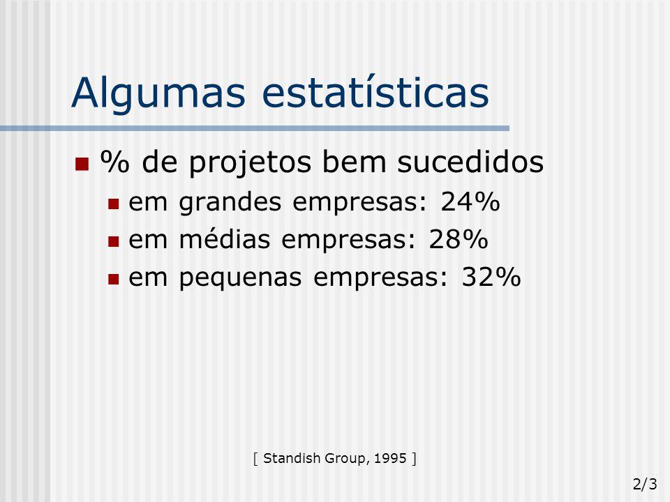 Algumas estatísticas % de projetos bem sucedidos