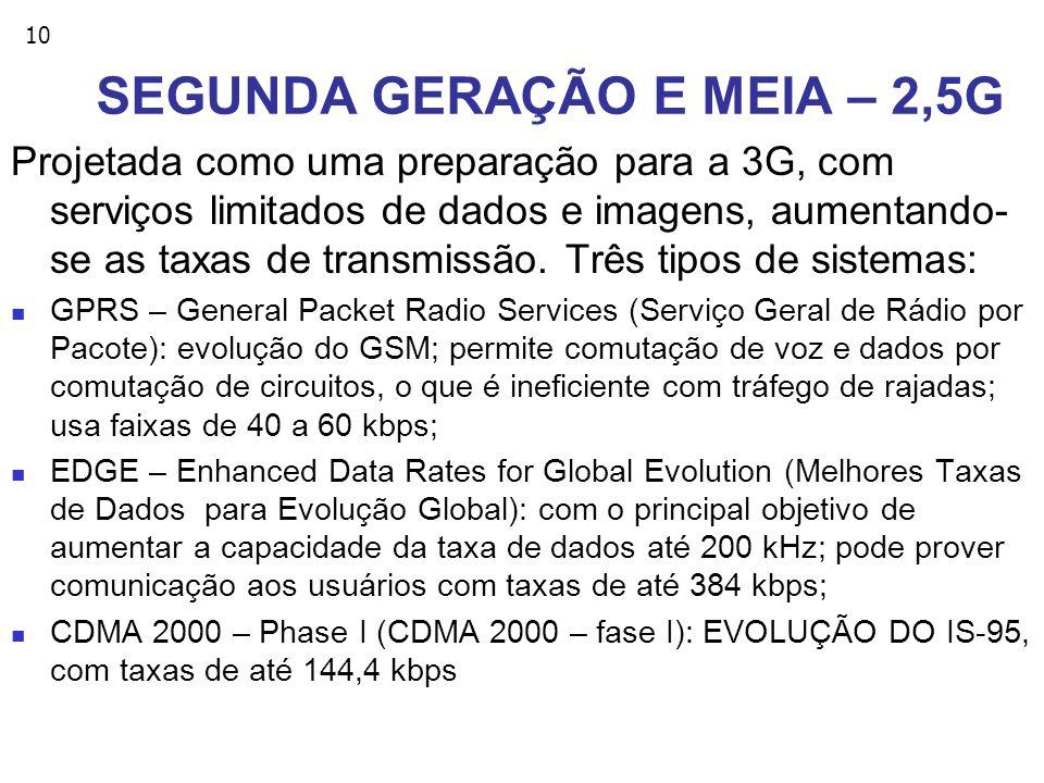 SEGUNDA GERAÇÃO E MEIA – 2,5G