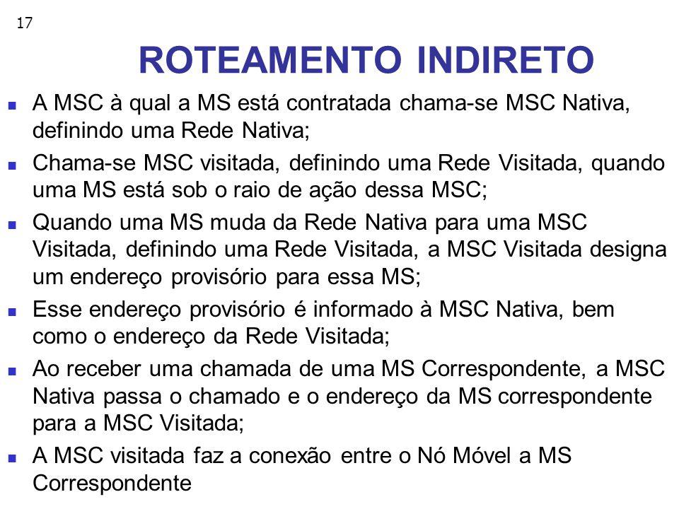 ROTEAMENTO INDIRETO A MSC à qual a MS está contratada chama-se MSC Nativa, definindo uma Rede Nativa;