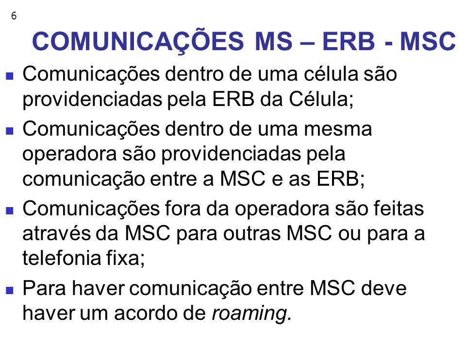 COMUNICAÇÕES MS – ERB - MSC