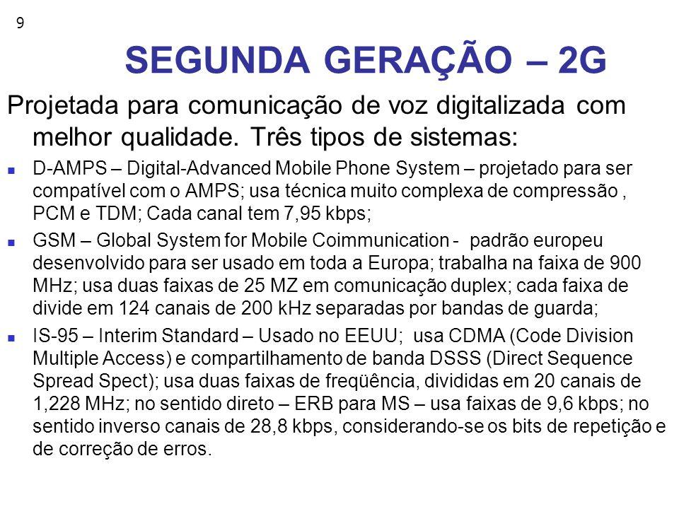 SEGUNDA GERAÇÃO – 2G Projetada para comunicação de voz digitalizada com melhor qualidade. Três tipos de sistemas: