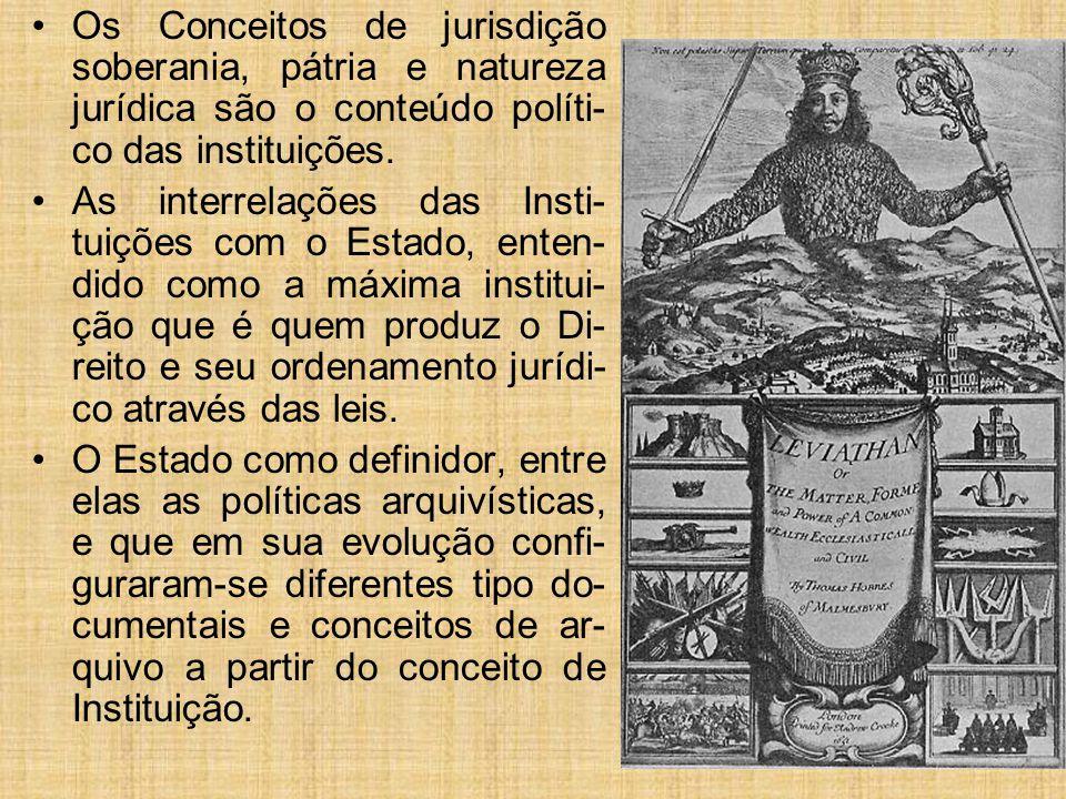 Os Conceitos de jurisdição soberania, pátria e natureza jurídica são o conteúdo políti-co das instituições.