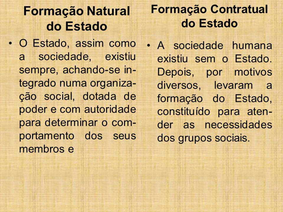 Formação Contratual do Estado Formação Natural do Estado