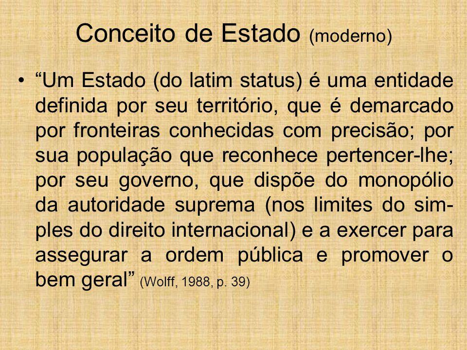 Conceito de Estado (moderno)