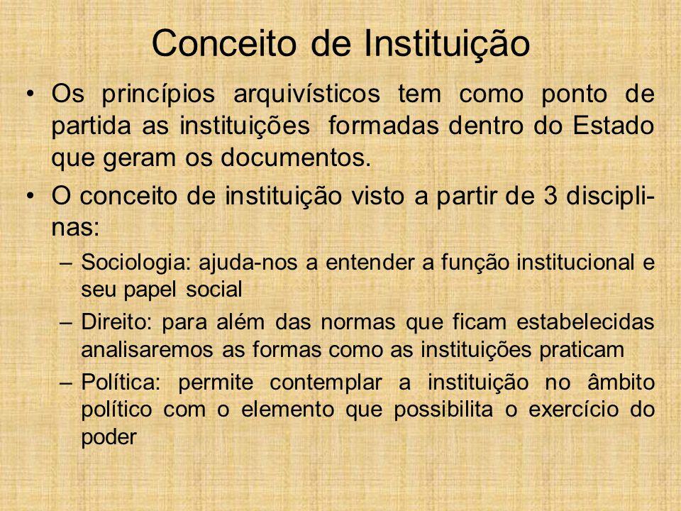 Conceito de Instituição