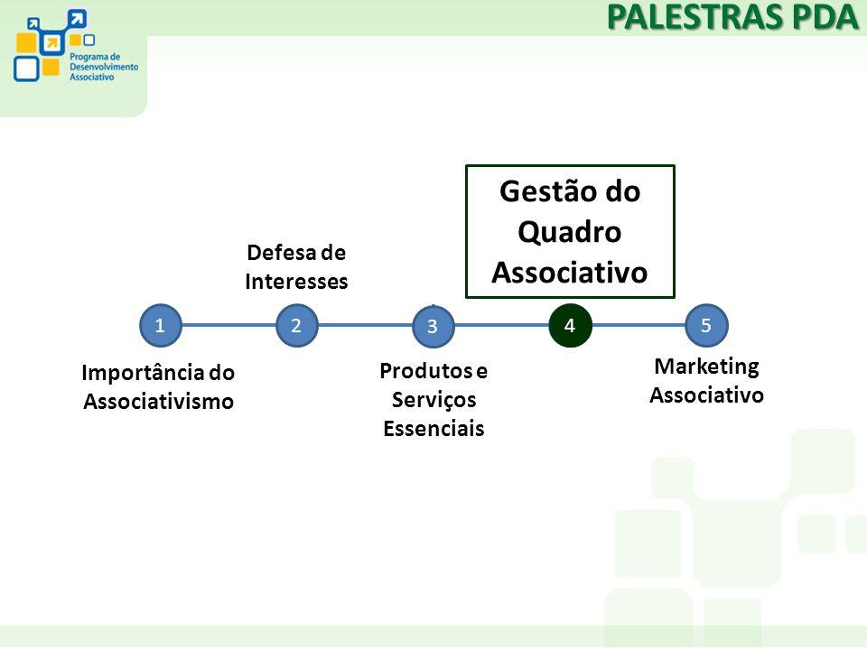 PALESTRAS PDA Gestão do Quadro Associativo Defesa de Interesses