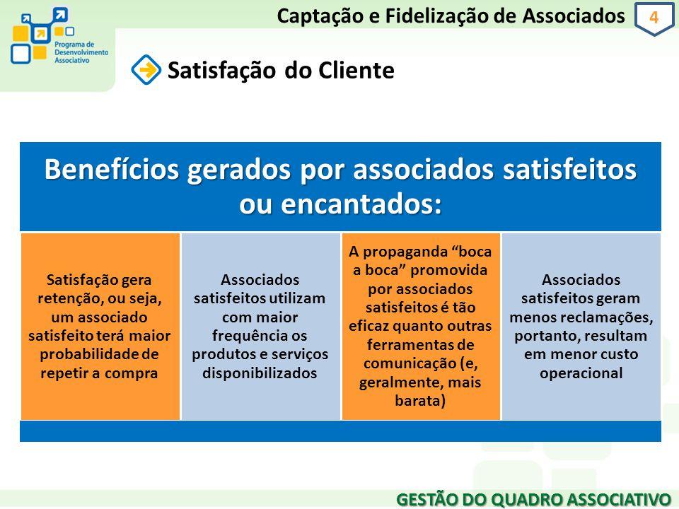 Benefícios gerados por associados satisfeitos ou encantados:
