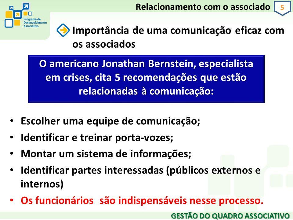 Importância de uma comunicação eficaz com os associados