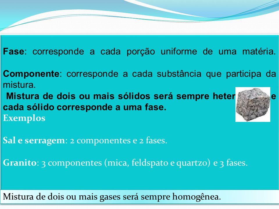 Mistura de dois ou mais gases será sempre homogênea.