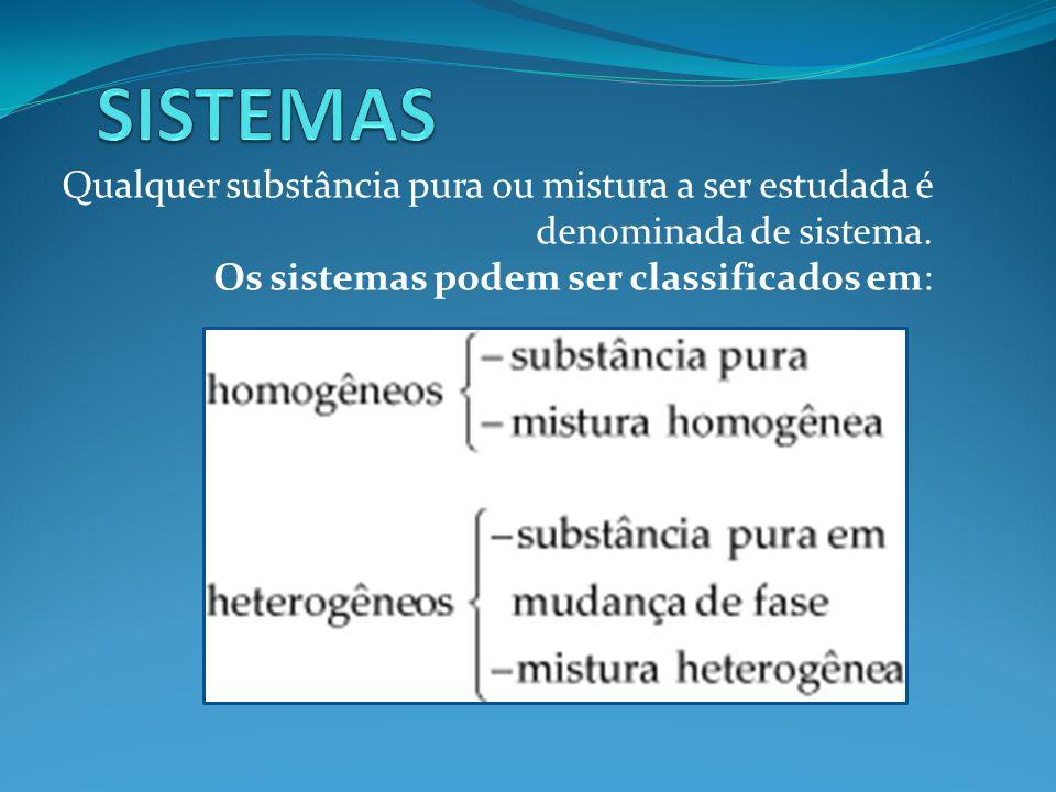 SISTEMAS Qualquer substância pura ou mistura a ser estudada é denominada de sistema.