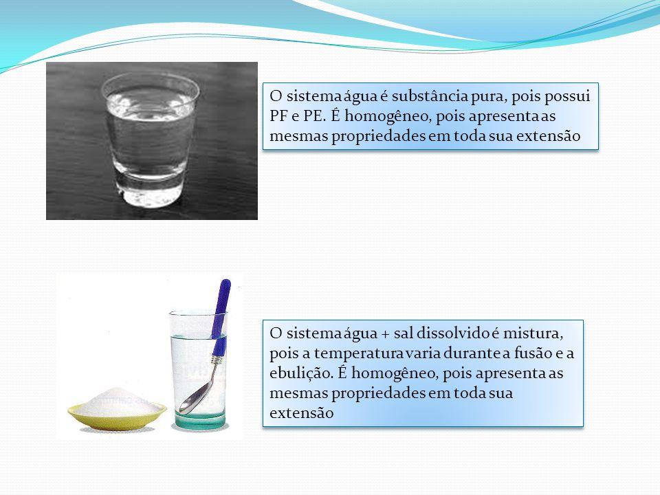 O sistema água é substância pura, pois possui PF e PE