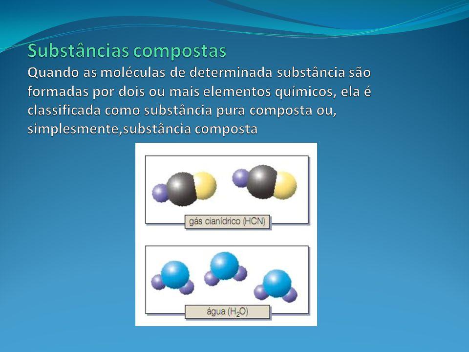 Substâncias compostas Quando as moléculas de determinada substância são formadas por dois ou mais elementos químicos, ela é classificada como substância pura composta ou, simplesmente,substância composta