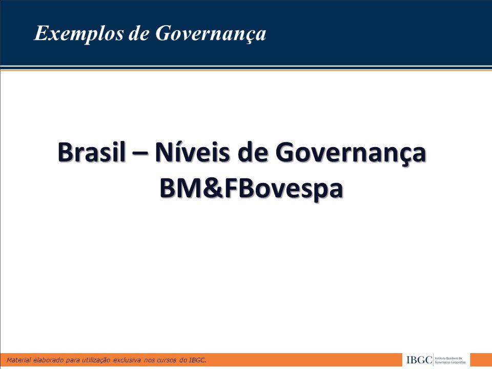 Exemplos de Governança