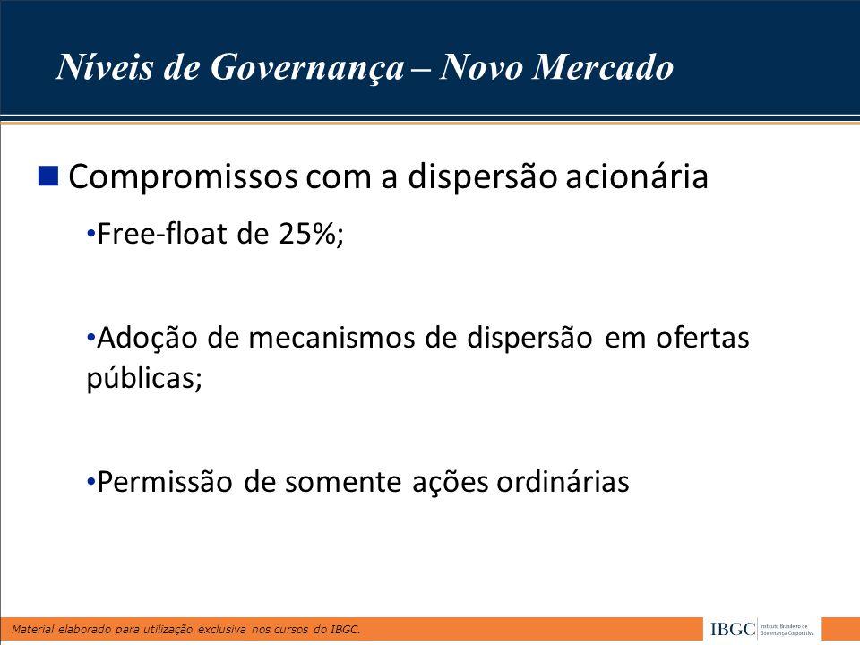 Níveis de Governança – Novo Mercado