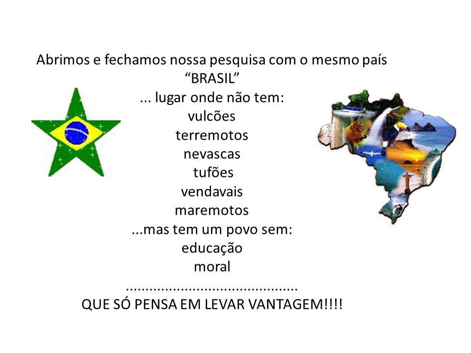 Abrimos e fechamos nossa pesquisa com o mesmo país BRASIL