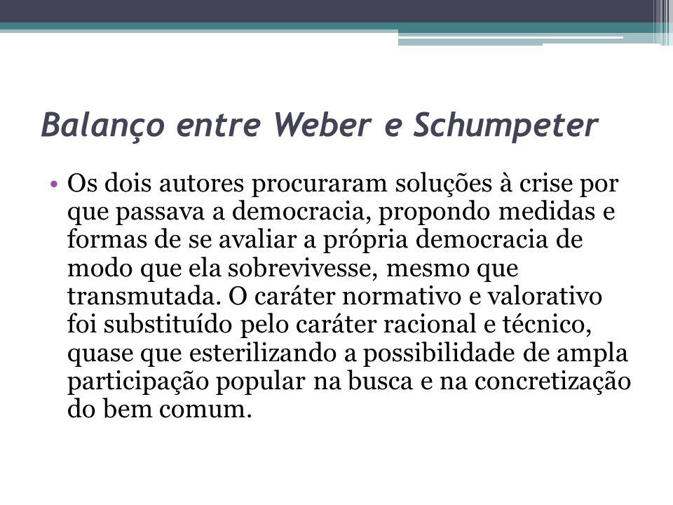 Balanço entre Weber e Schumpeter