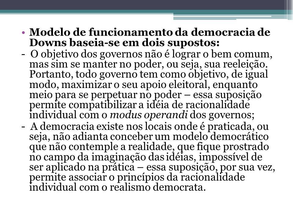 Modelo de funcionamento da democracia de Downs baseia-se em dois supostos: