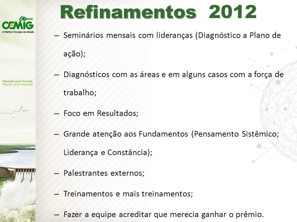 Refinamentos 2012 Seminários mensais com lideranças (Diagnóstico a Plano de ação);