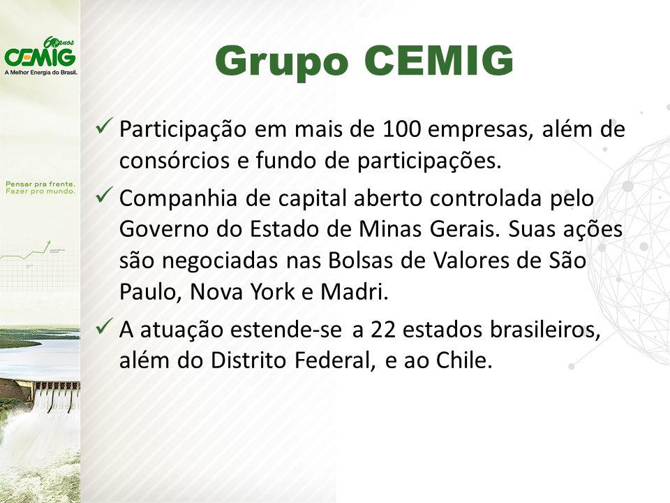 Grupo CEMIG Participação em mais de 100 empresas, além de consórcios e fundo de participações.