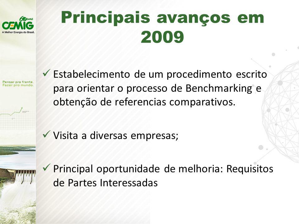 Principais avanços em 2009