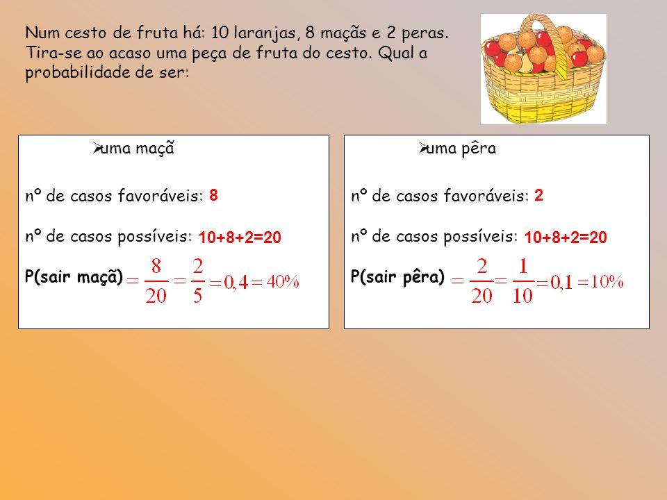 Num cesto de fruta há: 10 laranjas, 8 maçãs e 2 peras.