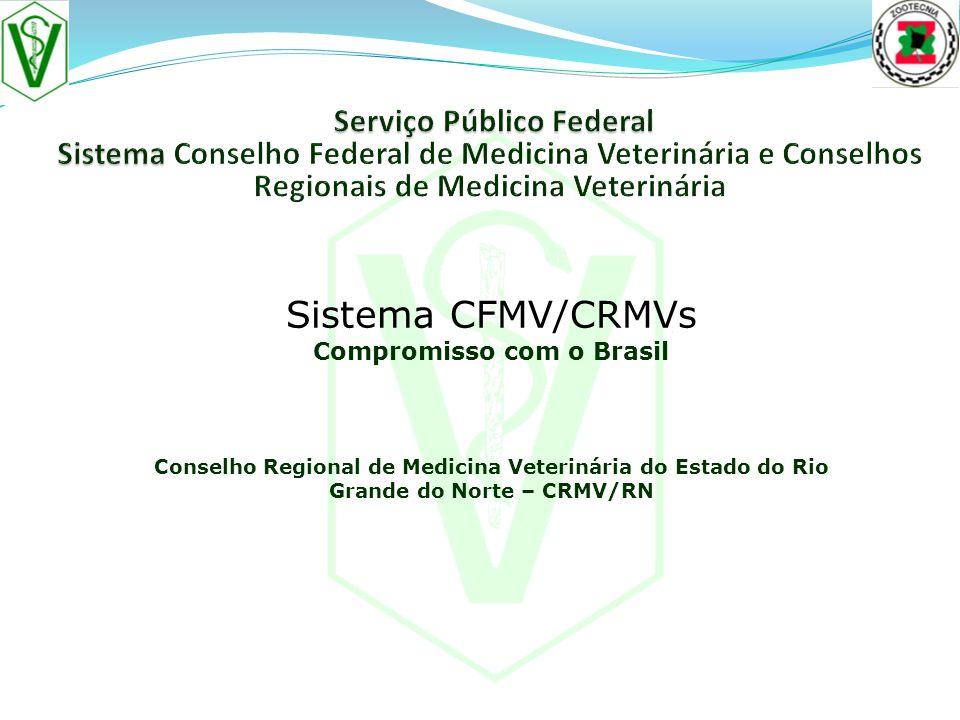 Serviço Público Federal Compromisso com o Brasil