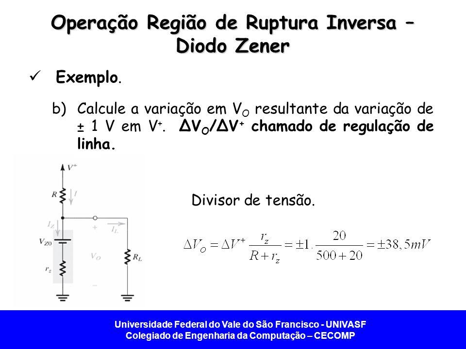 Operação Região de Ruptura Inversa – Diodo Zener