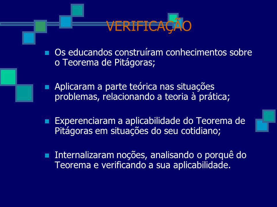 VERIFICAÇÃO Os educandos construíram conhecimentos sobre o Teorema de Pitágoras;