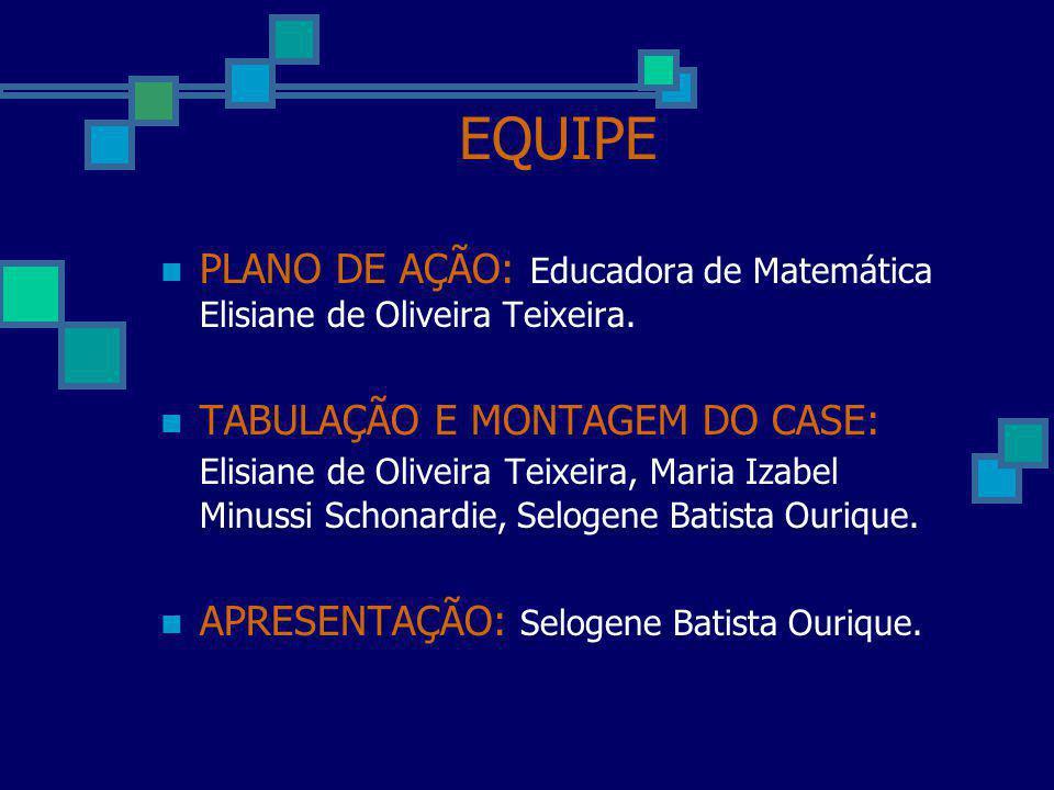 EQUIPE PLANO DE AÇÃO: Educadora de Matemática Elisiane de Oliveira Teixeira.