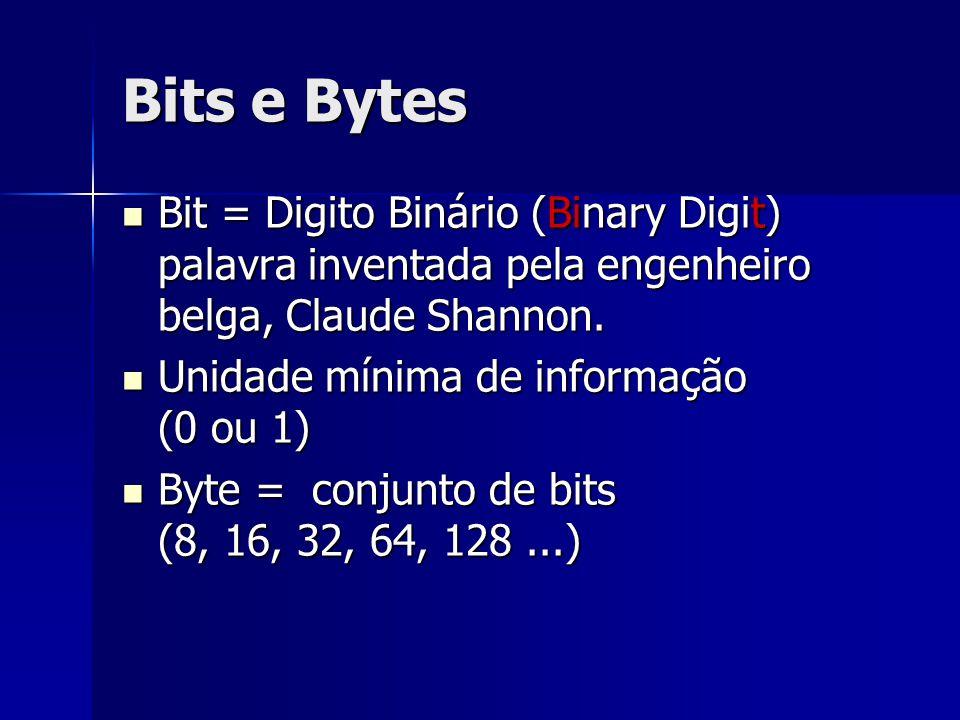 Bits e Bytes Bit = Digito Binário (Binary Digit) palavra inventada pela engenheiro belga, Claude Shannon.